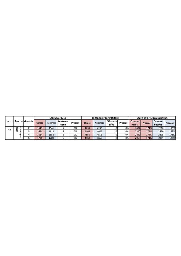 lege sal unitare cl-neclinic_Page_5
